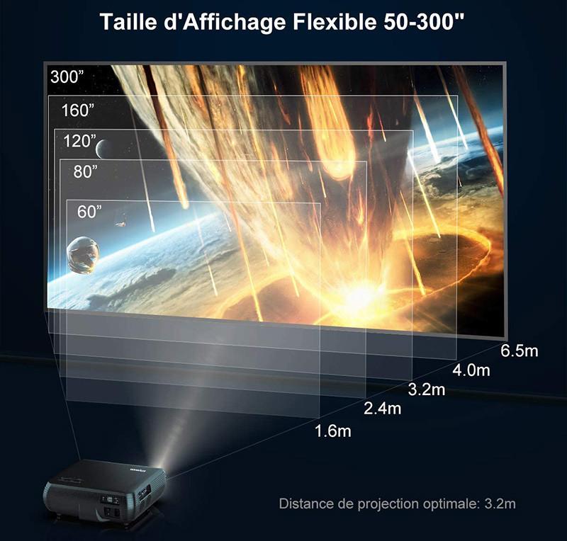 Avis Vidéoprojecteur WiMiUS 7000