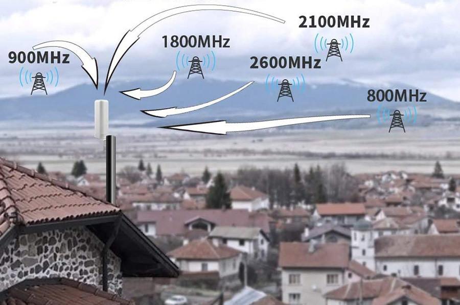 Comment bien choisir un Amplificateur de signal GSM
