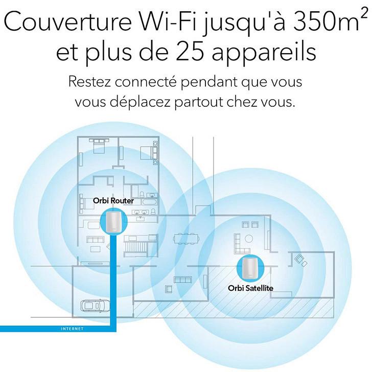Comparatif NETGEAR Système WiFi Mesh Tri Bandes Orbi RBK50