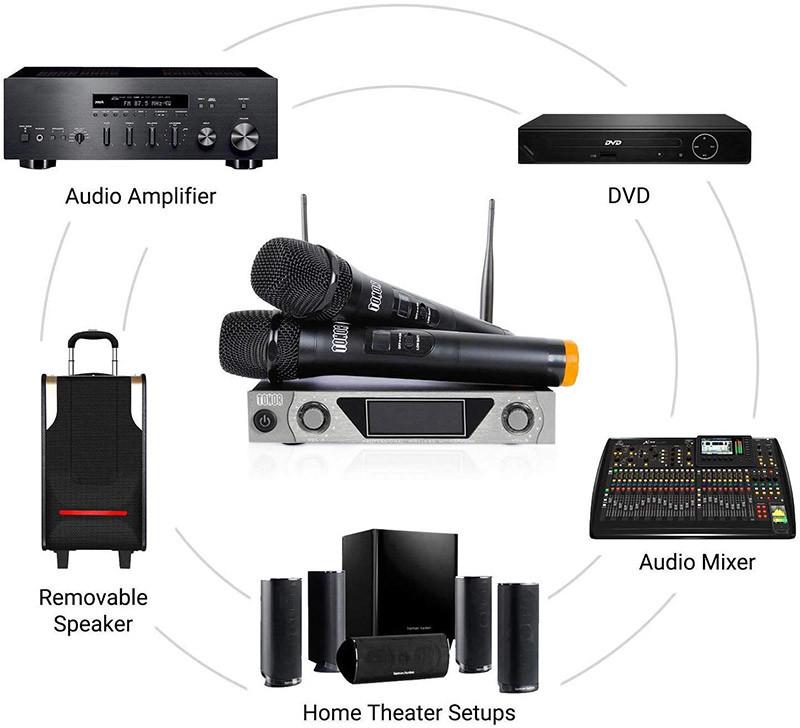 Comparatif TONOR Microphone sans Fil de Système VHF Portable Micro à Main