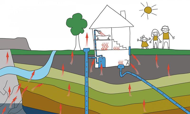 Guide d'achat détecteur ou dosimètre de Gaz de Radon