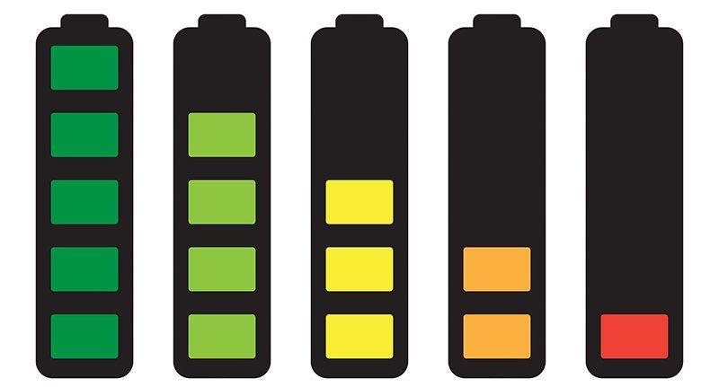 Les Critères pour bien Choisir sa Batterie Camping-car