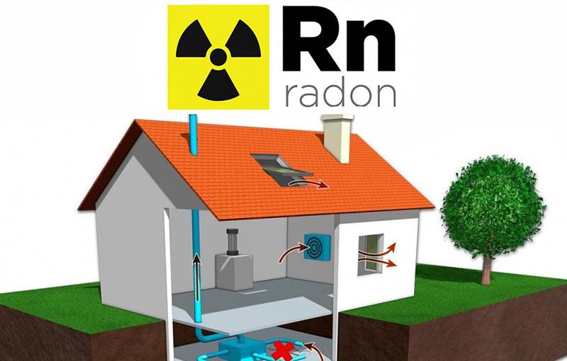 Meilleurs Détecteurs ou Dosimètres de Gaz Radon – Mes tests, Avis et Guide d'achat