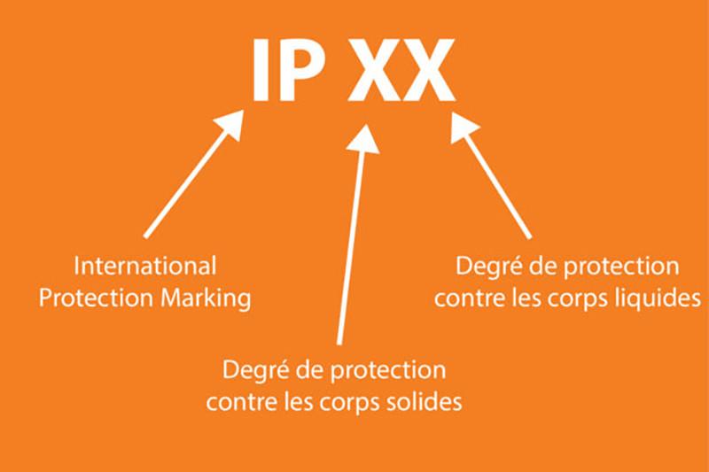 Qu'est-ce que l'indice de protection IP?