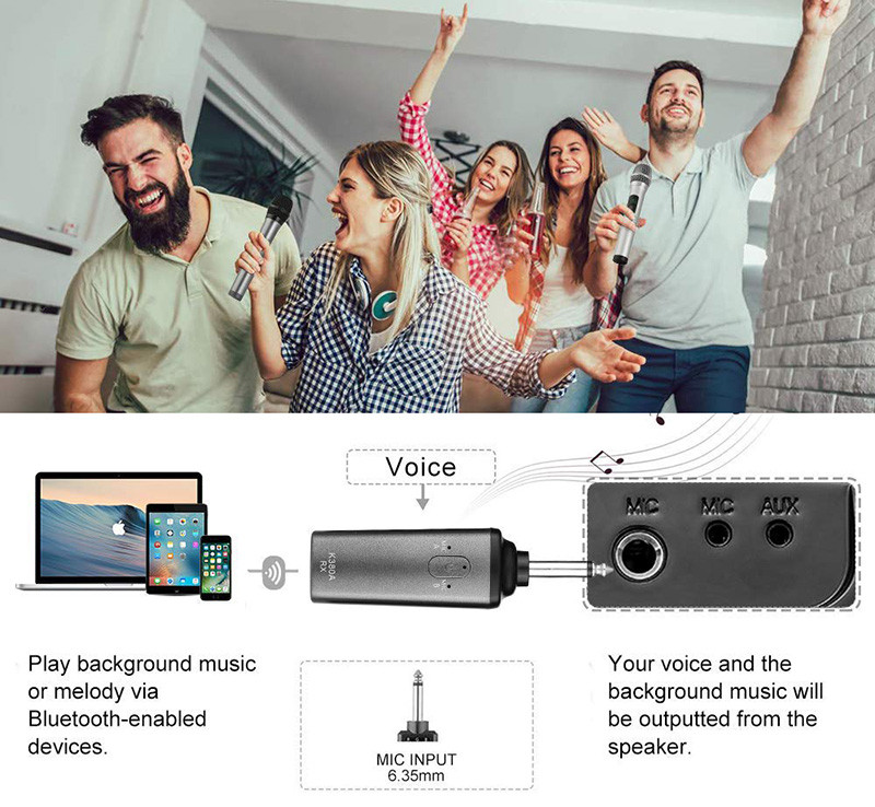 Test Archeer Micro sans fil Karaoké 1 Microphone UHF 10 Canaux