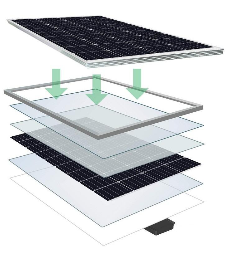 Test - ECO-WORTHY Panneau solaire 120W, Contrôleur de charge solaire 20A, Câble de 5m, Support de montage pour Camping-car, Bateau, Caravane