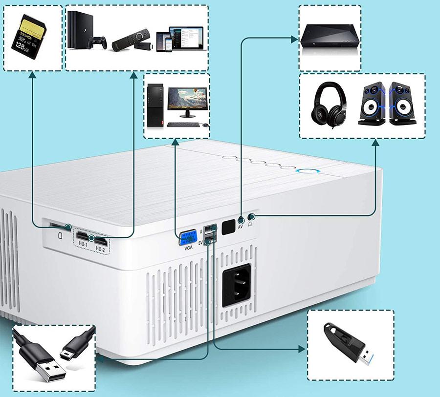 Test TOPTRO Vidéoprojecteur Bluetooth 7100 LM Projecteur Full HD 1080P