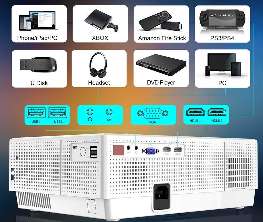 Test Vidéoprojecteur WiMiUS 7000 Lumens Vidéoprojecteur Full HD 1080P Rétroprojecteur 4K Soutien