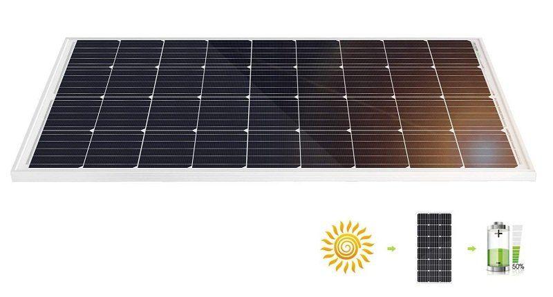 Test et avis - ECO-WORTHY Panneau solaire 120W, Contrôleur de charge solaire 20A, Câble de 5m, Support de montage pour Camping-car, Bateau, Caravane